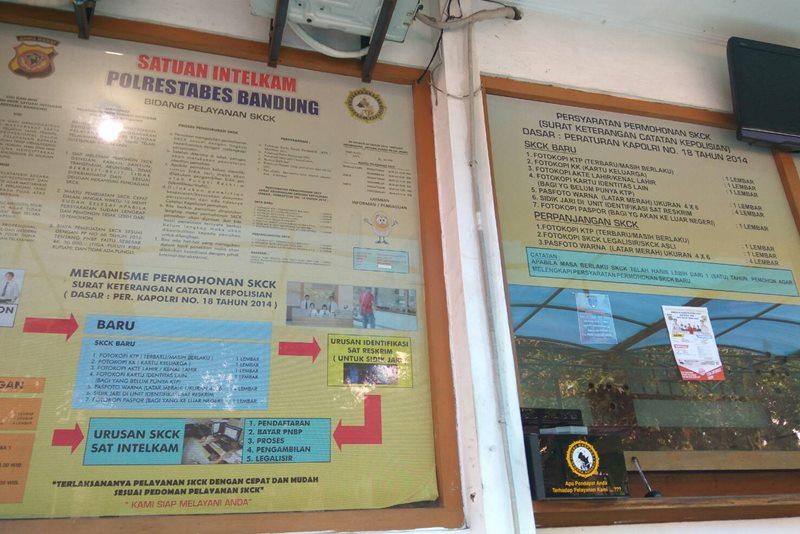 Menghindari Hidden Trap Saat Buat Skck Online Di Bandung