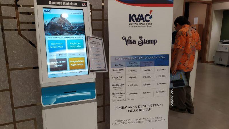 biaya pengajuan visa korea